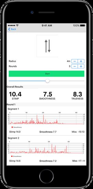 mobil-med-graf